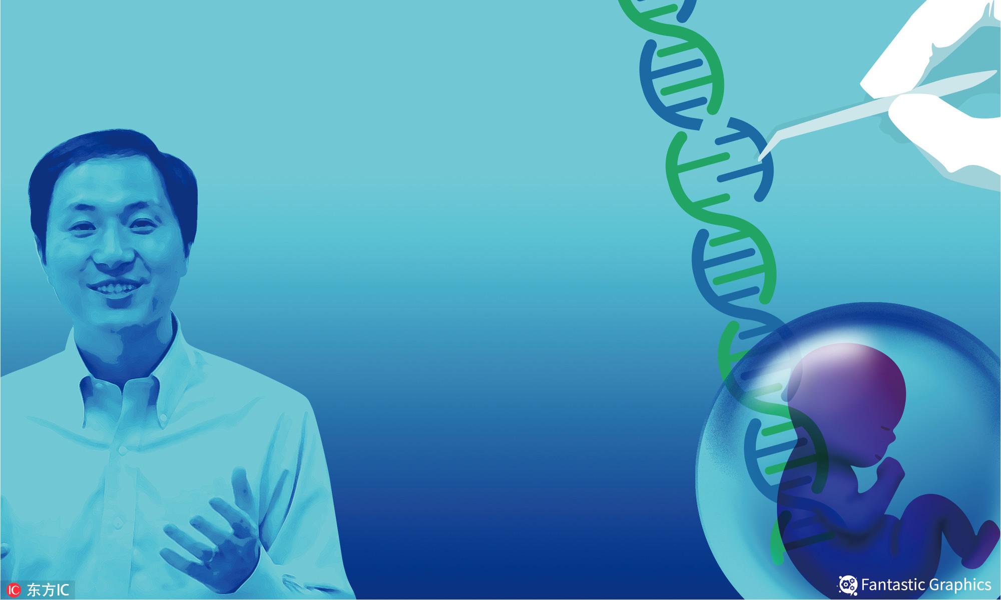 基因编辑婴儿背后的名利场