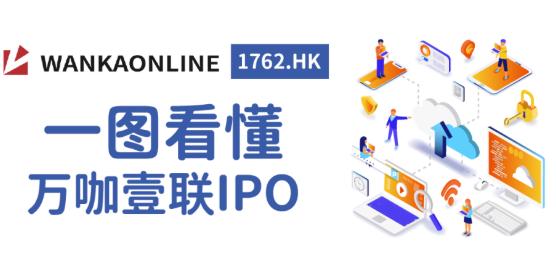 一图看懂万咖壹联(1762.HK)IPO