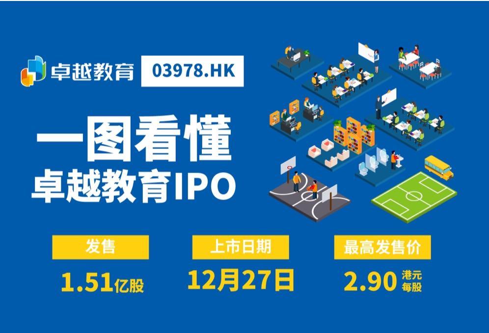 一图看懂卓越教育(3978.HK)上市:港交所第一家内地K12培训股