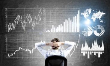 君茂对当前股市行情的几点解读和看法