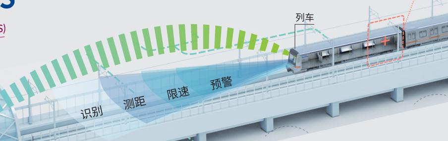 科创板系列·交控科技:轨道交通信号系统设备与总包龙头