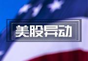 春节销售下单金额同增60% 京东(JD)涨超3%