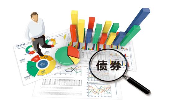 【衍生品策略】短期市场震荡,关注货币政策