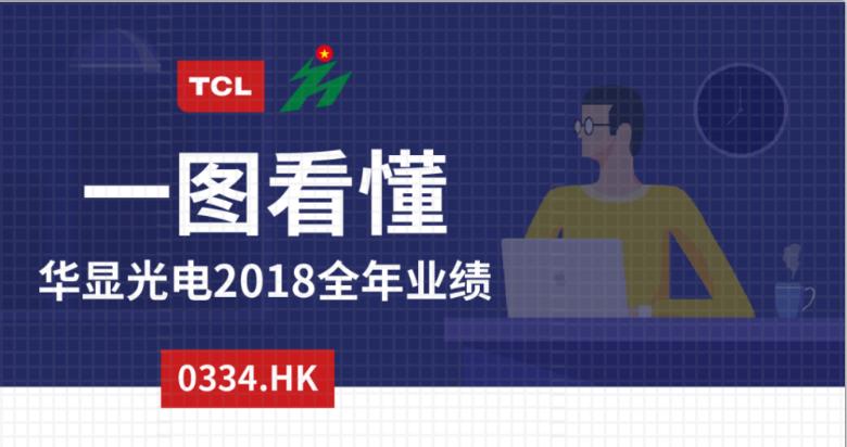 一图看懂华显光电(0334.HK)2018全年业绩