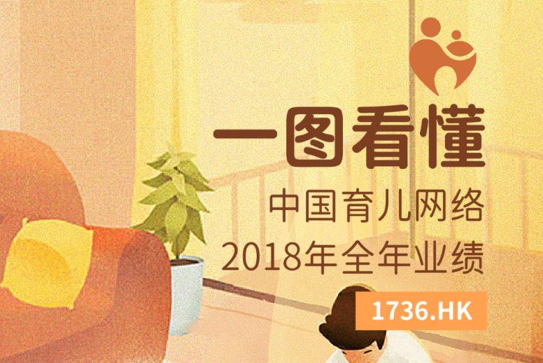 一图看懂中国育儿网络(1736.HK)2018年全年业绩