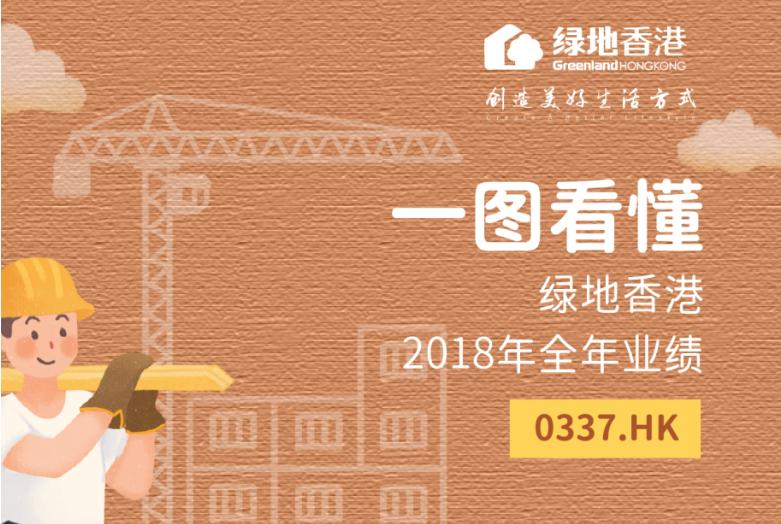 一图看懂绿地香港(0337.HK)2018年报(4月29日最新刊发)