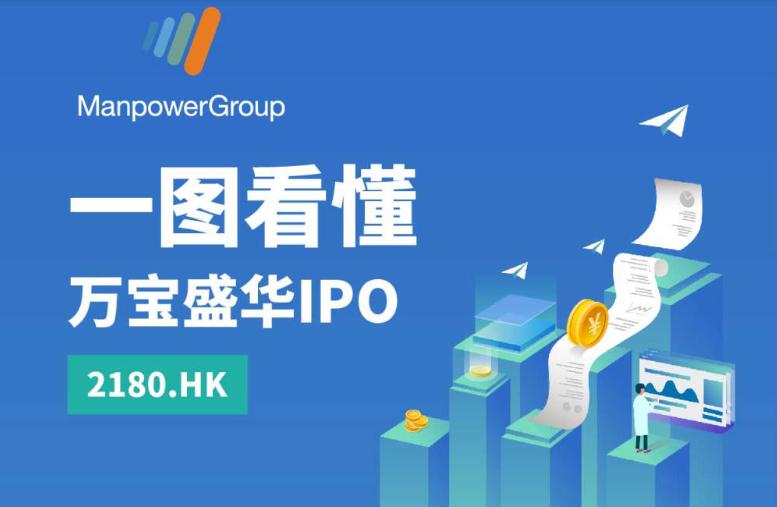 一图看懂万宝盛华(2180.HK)IPO