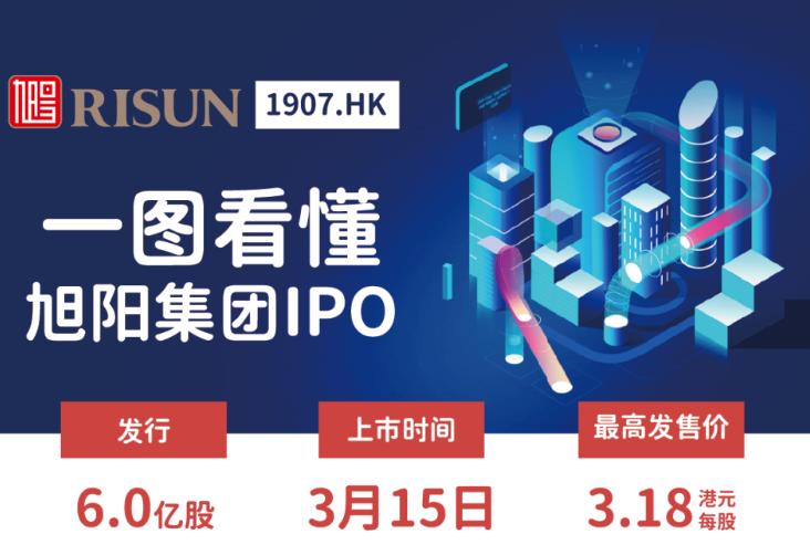 一图看懂旭阳集团(1907.HK)IPO