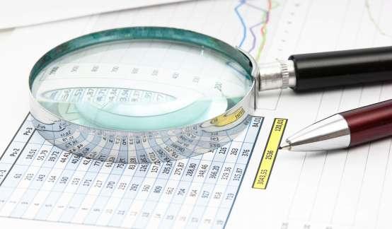 【国金策略】最新A股、港股、美股估值怎么看?