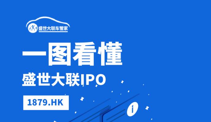 一图看懂盛世大联(1879.HK)IPO