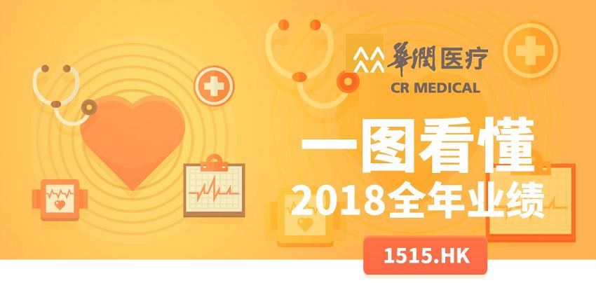 一图看懂华润医疗(1515.HK)2018全年业绩