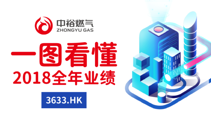一图看懂中裕燃气(03633.HK)2018全年业绩