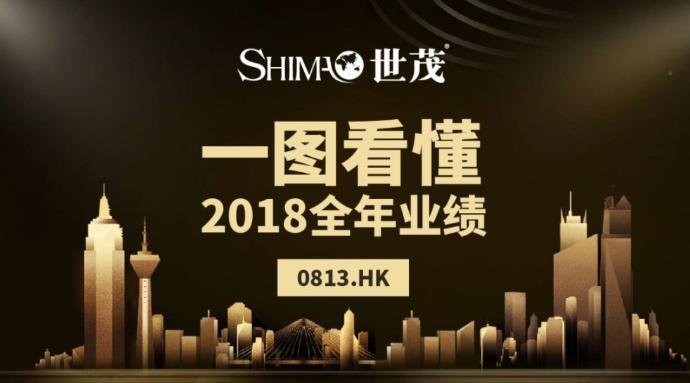 一图看懂世茂房地产(0813.HK)2018全年业绩