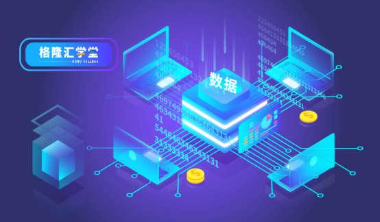 数据观市:中国规模以上工业增加值增速