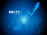 数据观市:近15年中国城镇居民人均可支配收入和社消增速对比