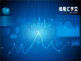 数据观市:中国居民负债率增长高于新兴市场