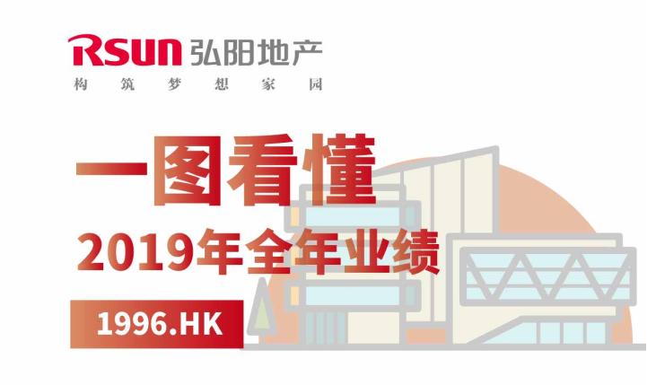 一图看懂弘阳地产(1996.HK)2019年全年业绩