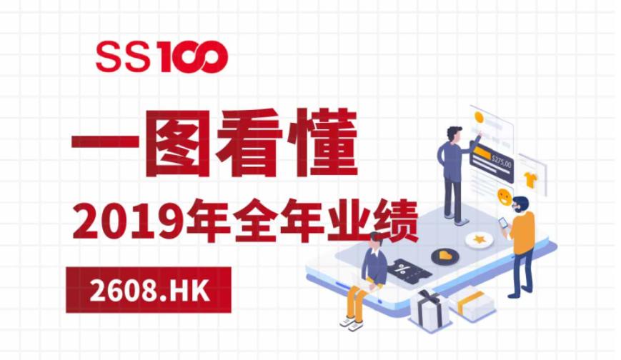 一图看懂阳光100中国(2608.HK)2019全年业绩