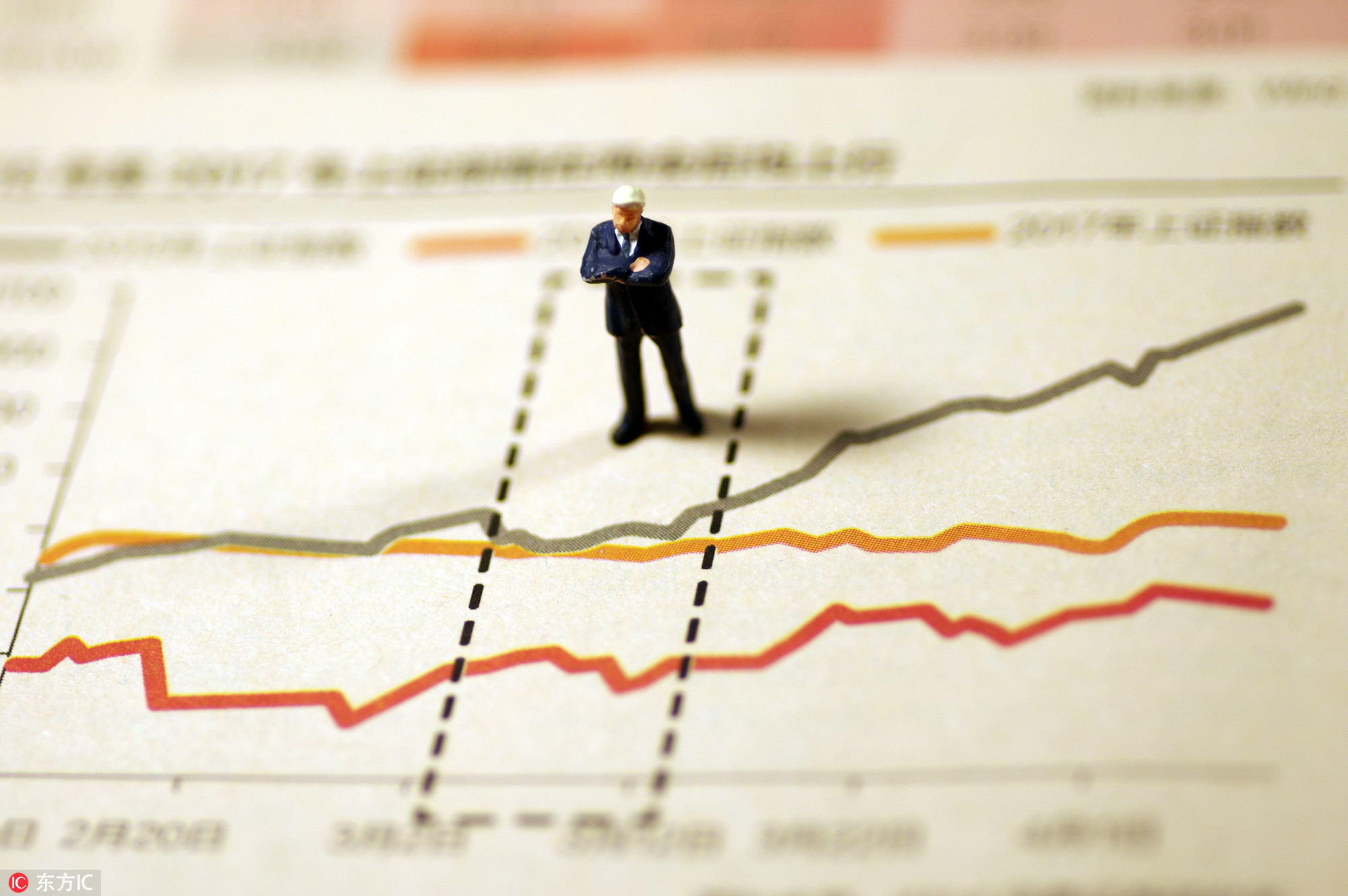 交易中对未来行情,预测还是不预测?