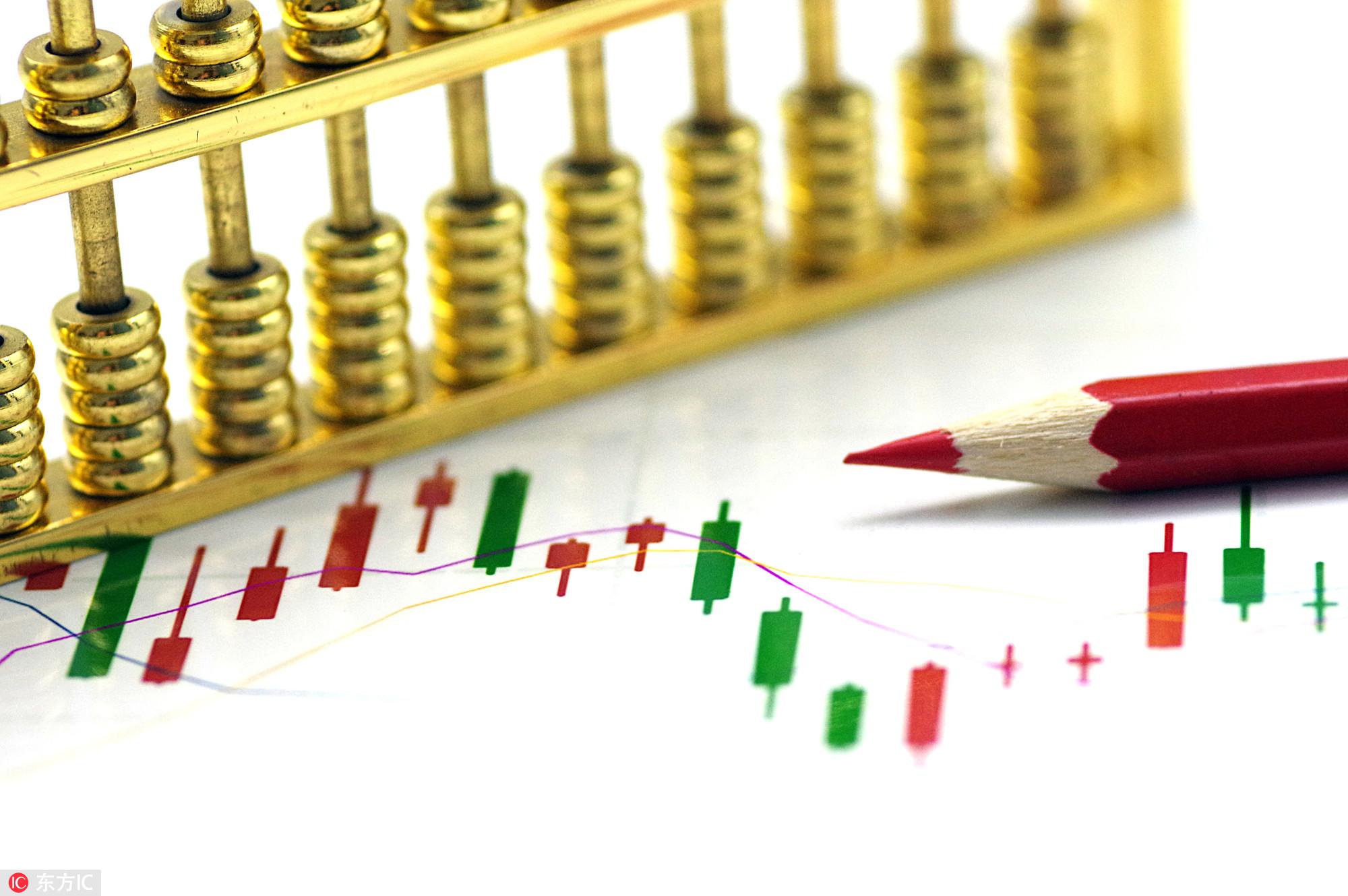 券商资产减值压力减轻,开启盈利修复