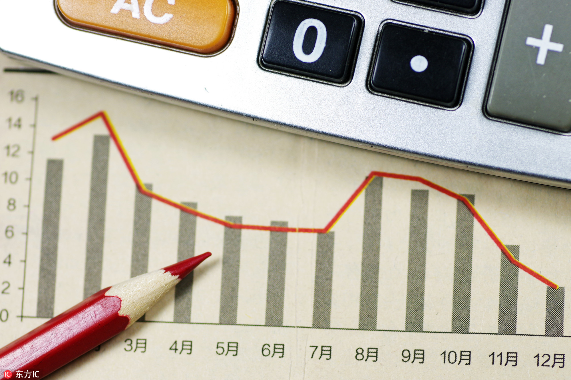 美国2月非农点评——工资上行带来通胀隐忧