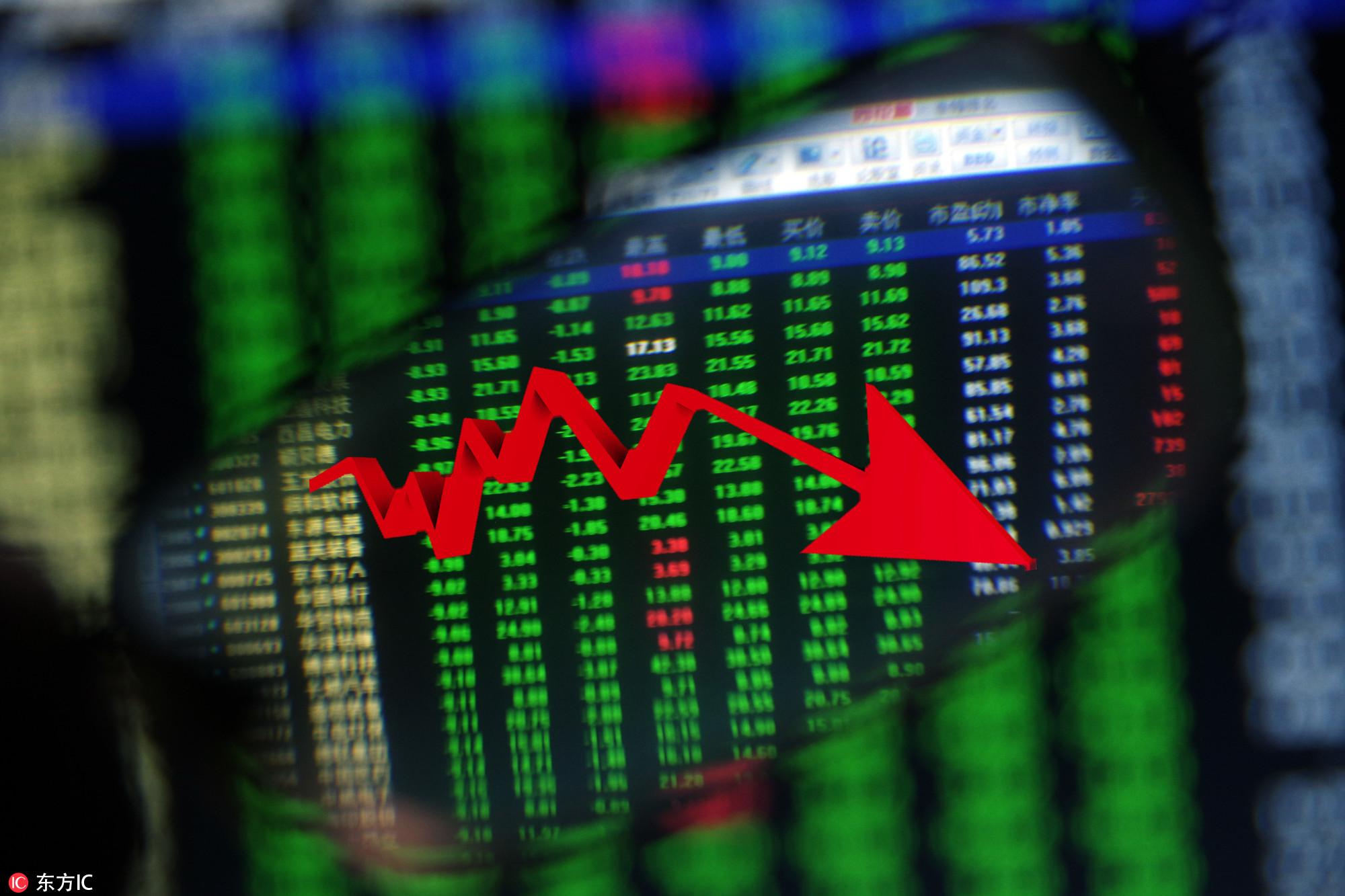 """沈建光:连续多个涨停板的小市值公司,可能是2019年股市的""""雷"""""""