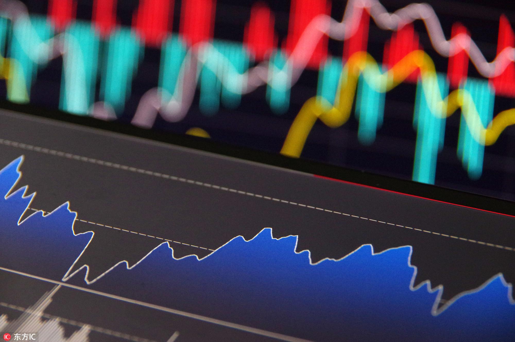 港股复盘:恒指时隔10个月站上3万点,东方航空冲高回落至涨3%