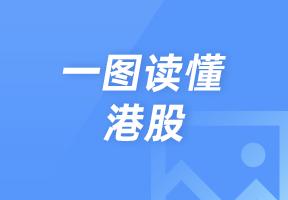一圖看懂新高教集團(02001.HK)2020年831新財年業績
